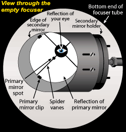 adjusting_reflector_telescope_secondary