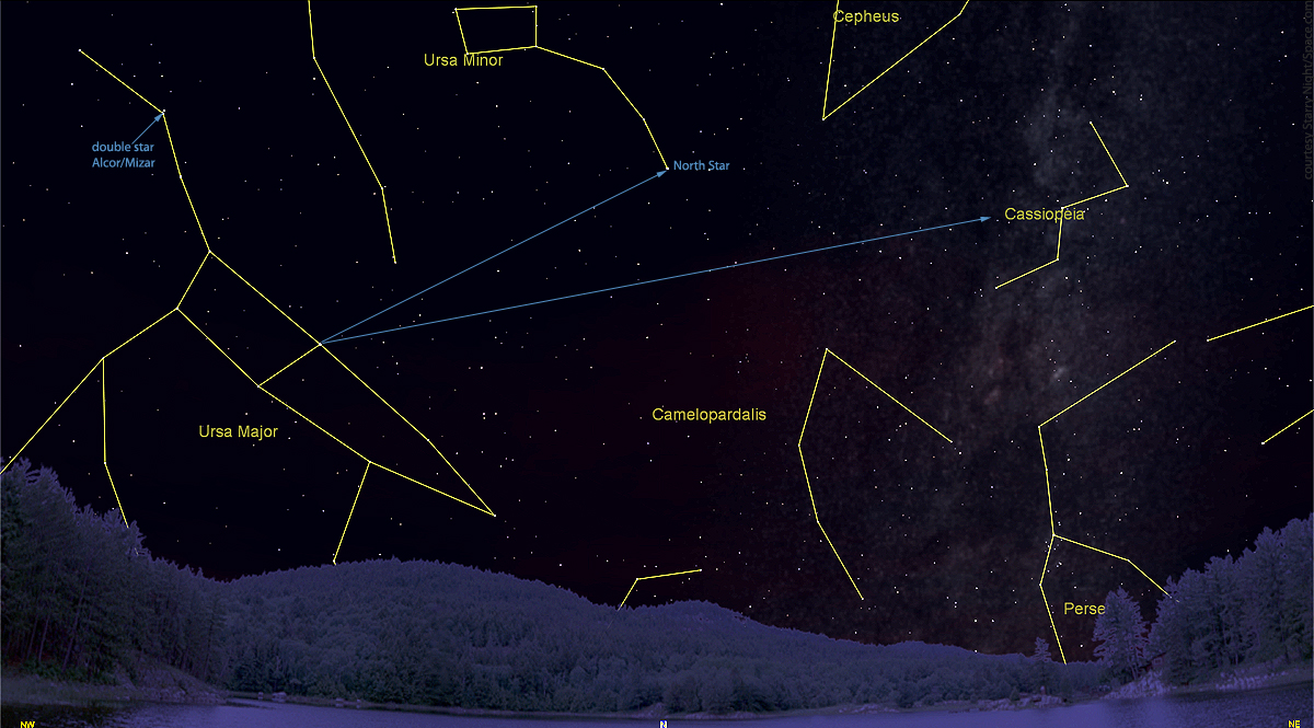 big_dipper_constellations