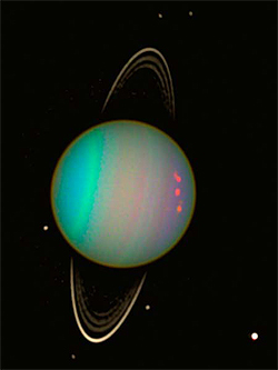 uranus_basic_planet_info